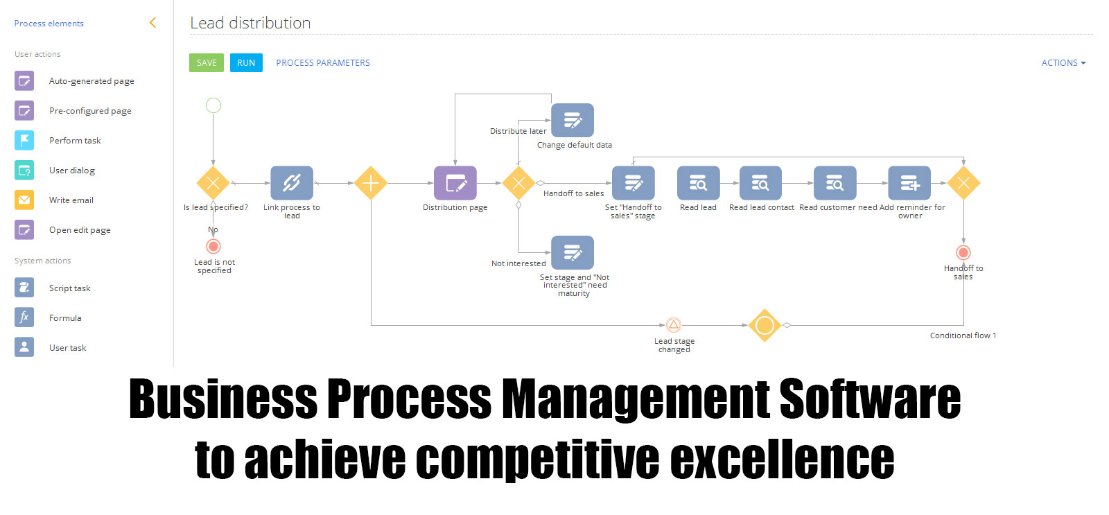 Business Process Management Software To Achieve Competitive Excellence
